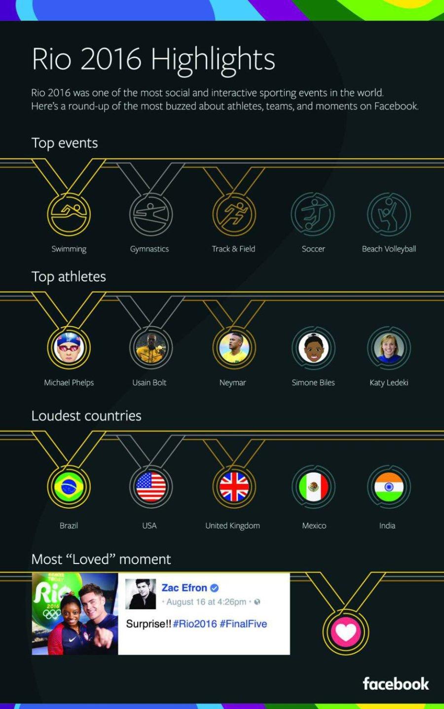 RIO Infographic.jpeg